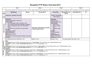 IB PYP Single Subject Overview planner