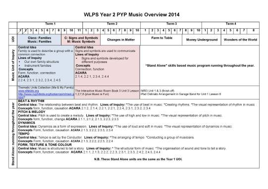 WLPS Music 2 Overview 2014_Page_1