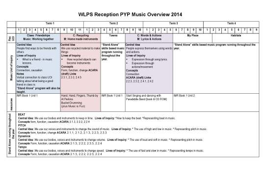 WLPS Reception PYP Music Overview 2014